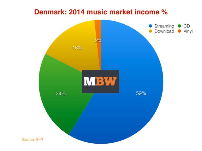 Denmark2014