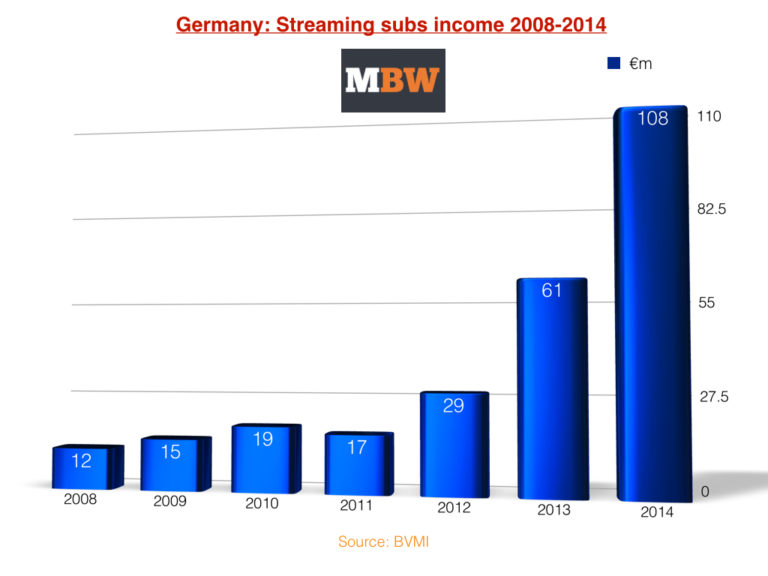 GermanyStreaming