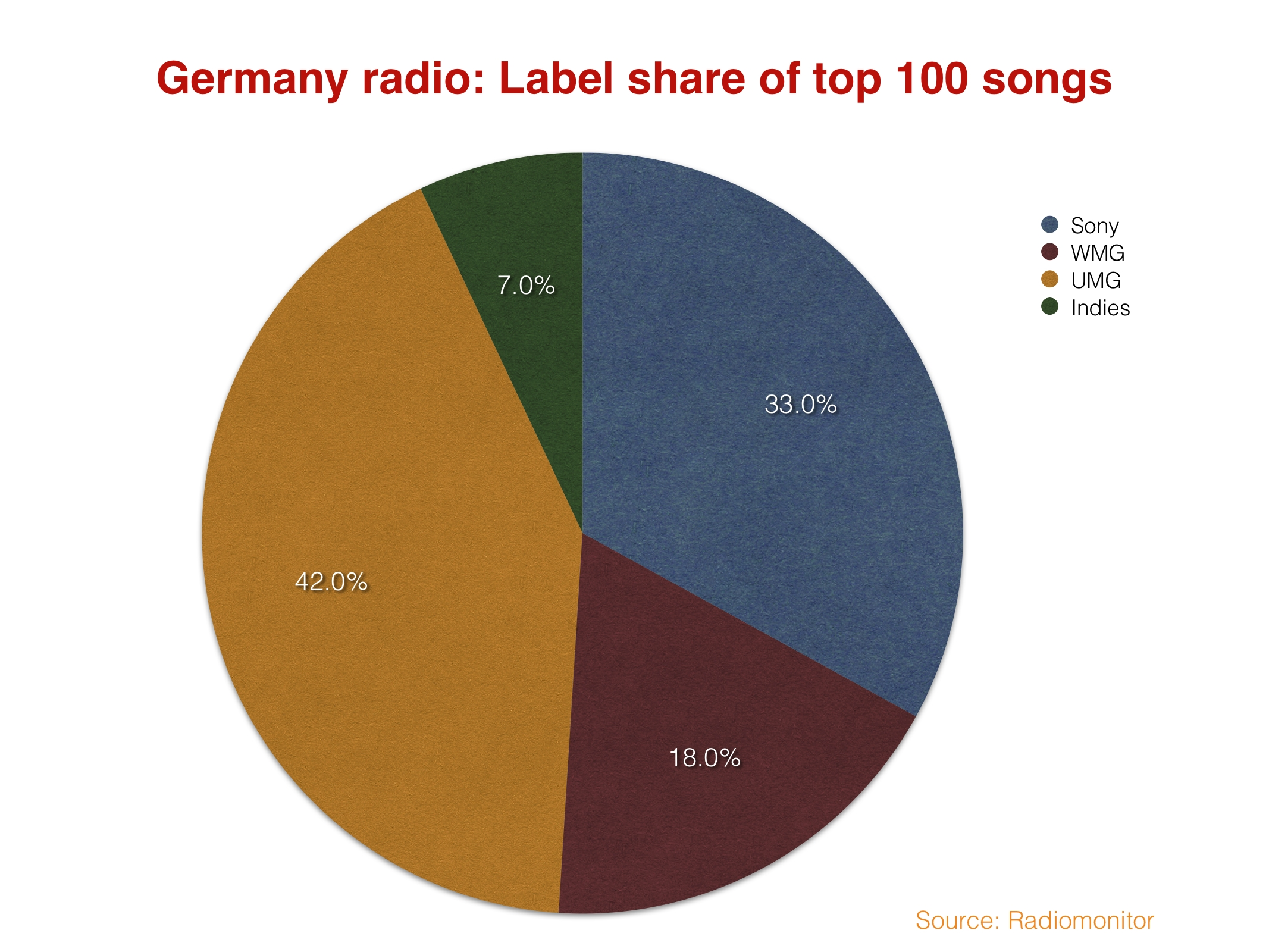 Germanyradio