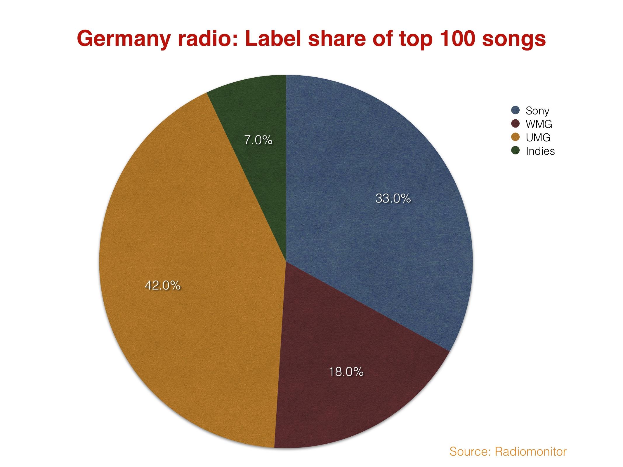 Germanyradio