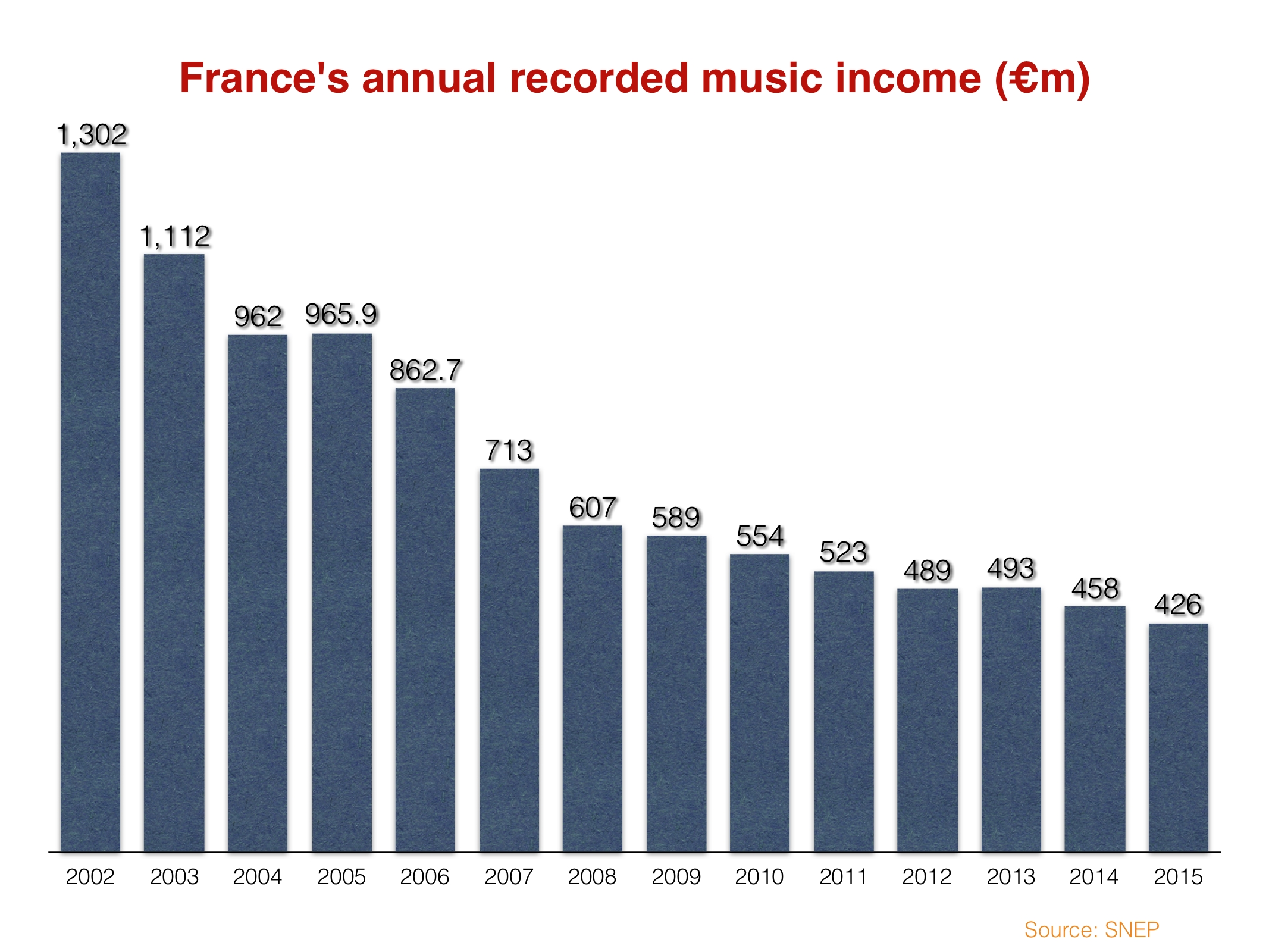 Francemusic