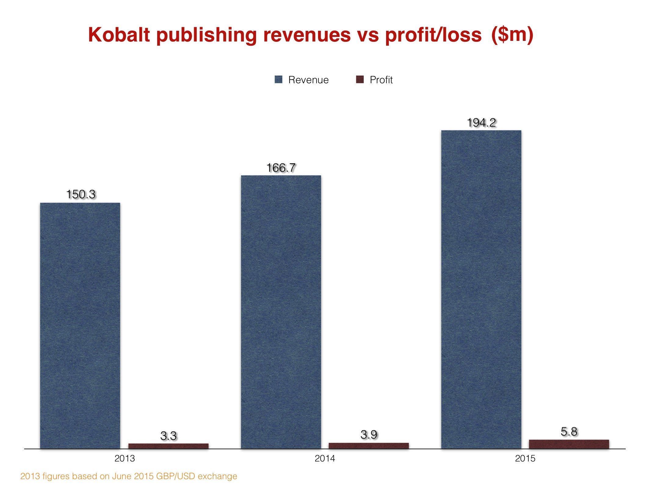 Kobaltpublishing