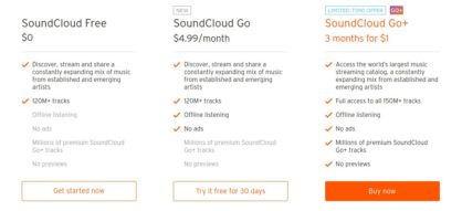 Less = More With How to Delete Songs From Soundcloud Playlist on Computer