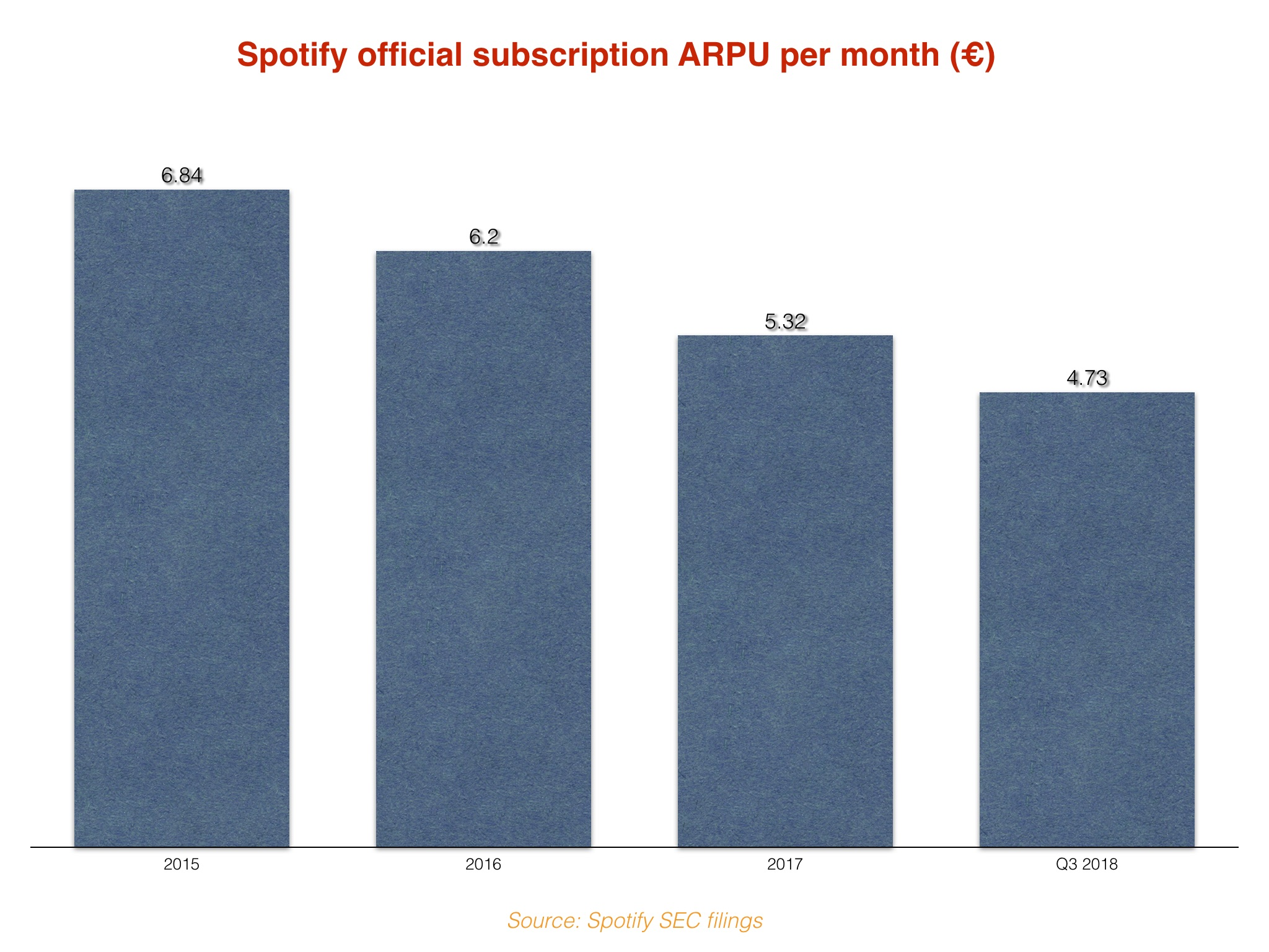 Spotify didn't launch in India today after all    and still