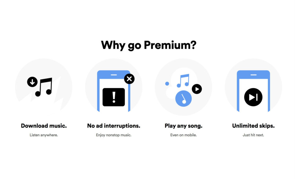 The four types of music subscription models in 2019 - Music Business